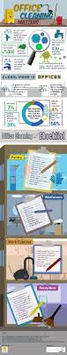 17 best ideas about cleaning business clean house some interesting facts about office cleaning pinfographics do not while eating at your