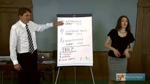 Как подготовить блестящее выступление  Как подготовить блестящее выступление