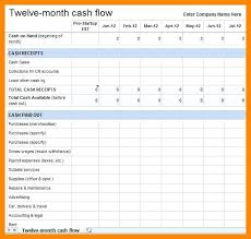cash flow statement indirect method in excel project cash flow statement format in excel cash flow statement