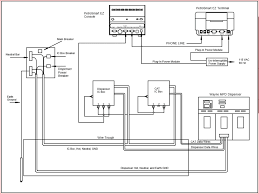 fuel controls and point of systems triangle microsystems petrosmart ez system diagram