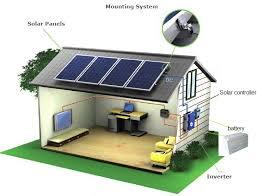 home solar system design. off-grid solar power generator systems home system design