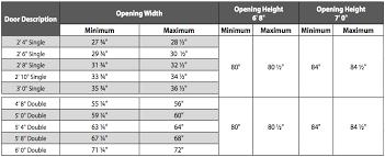 Wish Size Chart Vinyl Siding Thickness Chart Standard Interior Door Sizes