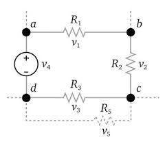 Table Of Electrical Resistivity And Conductivity