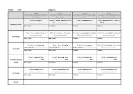 Rubric Template Microsoft Word Rubric Template Word Template Business
