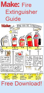 Fire Extinguisher Types Chart Get To Know Your Fire Extinguisher With This Handy Chart