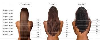Lace Wig Hair Length Chart Wig Length Chart