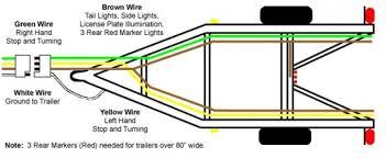 download free 4 pin trailer wiring diagram top 10 instruction how trailer wiring diagram 4 pin at Trailer Wiring