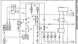 trailer wiring diagram toyota tacoma wiring diagram schematics 1996 toyota tacoma electrical wiring diagram nilza net