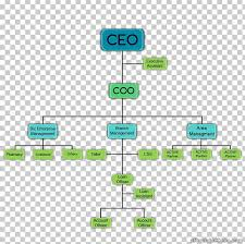 Diagram Of Organizational Chart Organizational Chart Diagram Organizational Structure