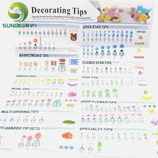 Printable Wilton Tip Chart Satisfactory Wilton Decorating Tips Chart Printable Shibata