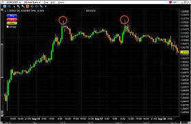Forex Trader Pro Review Web Based Trading Platform Vs