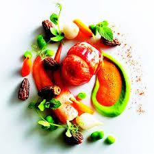 Presentation Foods Hospitality Biz India Quintessence Of Plating