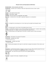 Musical Staff Sign Musical Terms And Expressions Definitions