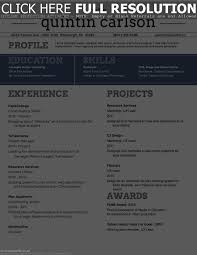 What Is The Correct Font For A Resume Resume Work Template