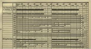 Production Gantt Chart Template Mastering Your Production Calendar Free Gantt Chart Excel