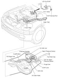 Diagram lexus is300 o2 sensor diagram free templates lexus is300 o2 sensor diagram lexus is300 o2 sensor diagram 2001 lexus is300 oxygen sensor diagram