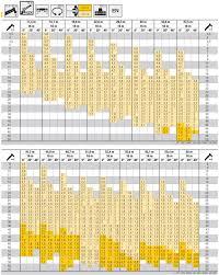 Ltm 1090 4 2 Load Chart 90 Ton Liebherr Ltm 1090 All Terrain Mobile Crane