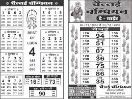 Bombay Matka Chart Final Ank Matka Kalyan Ratan Khatri Satta