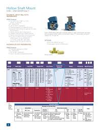 avtron encoders catalog 20