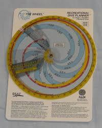 Padi Dive Chart Pdf Recreational Dive Planner Wikipedia