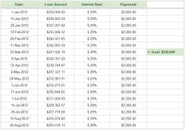 loan amortization spreadsheet template loan repayment spreadsheet template image collections template