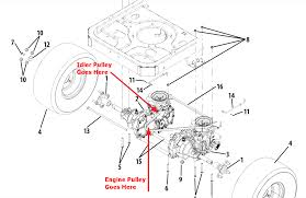 husqvarna lawn mower wiring diagram husqvarna discover your gravely belt routing diagram