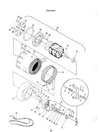 Generator '