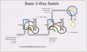 basic light wiring diagram house wiring diagram pdf wiring Basic Electrical Wiring Light Switch basic light switch wiring diagram basic light switch wiring diagram basic light wiring diagram 3 way and 4 way switch wiring basic wiring light switch