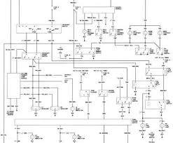 2007 jeep wrangler starter wiring diagram best jeep commander 2007 jeep wrangler starter wiring diagram fantastic 1999 tj wiring diagram diagram schematic rh omariwo co