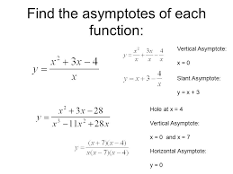 how horizontal asymptote the asymptotes each function 3a pictures sweet 19