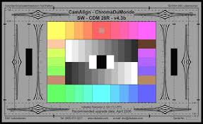 Canon C300 Custom Picture Colour Matrix
