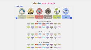 build the perfect team in pokemon sun and moon right now usgamer once you ve picked six brave and true click the plus symbol at the top to get battle report on the collective strengths and weaknesses