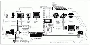 boat battery charger wiring diagram wiring diagram our catalina c34 upgrades 24 vdc half tap wiring diagram source solar battery charging packages