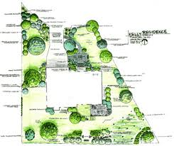 Small Picture Simple Garden Design Software Markcastroco