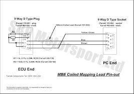 tvr t350 wiring diagram with template images 74587 linkinx com 7 Way Socket Wiring Diagram full size of wiring diagrams tvr t350 wiring diagram with example pictures tvr t350 wiring diagram 7 way trailer connector wiring diagram