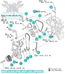 nissan b13 carburetor diagram nissan image wiring nissan b12 engine diagram nissan wiring diagrams on nissan b13 carburetor diagram