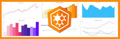 Angular 2 D3 Charts Data Tables Added In Covalent 0 8
