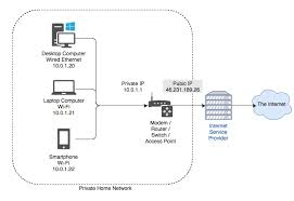 the complete windows network troubleshooting guide