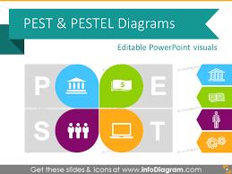 Pestle Chart 16 Creative Pest Analysis Chart Pestel Diagram Presentation Ppt Template