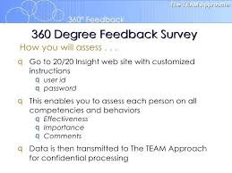 Degree 360 Evaluation Template Free Feedback Form Orientation – Iinan.co