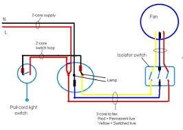 bathroom light extractor fan wiring diagram regarding bathroom light manrose extractor fan wiring diagram bathroom light extractor fan wiring diagram regarding bathroom light wiring diagram tciaffairs on techvi