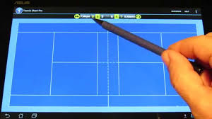 Tennis Chart Tutorial Statistics Youtube