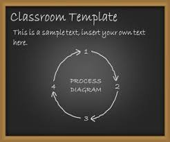 Teaching Powerpoint Backgrounds Free Classroom Powerpoint Templates Free Ppt Powerpoint
