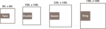 standard bed sizes chart. Us Mattress Sizes Large Size Of Headboard Dimensions In Inches Luxury Headboards Twin . Standard Bed Chart