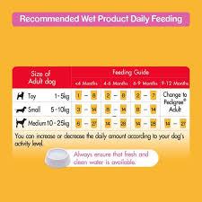 Pedigree Gravy Puppy Dog Food Chicken Rice 80 Gm Pack Of 3