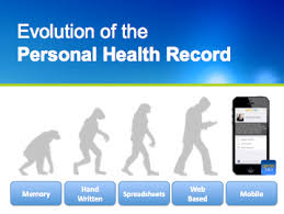 In Depth A Brief History Of Digital Patient Engagement Tools