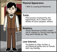 The Great Gatsby Character Chart Worksheet Answers The Great Gatsby Lesson Plan Activities The Great Gatsby