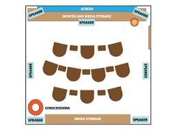 home theater system setup diagram. choosing speakers home theater system setup diagram