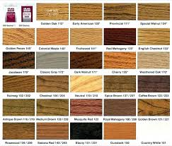 Floor Stain Color Chart Duraseal Stain Home Depot Bestcontractors Co