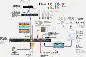 att uverse wiring diagram data schematic diagram u verse internet wiring diagram u verse connection diagram